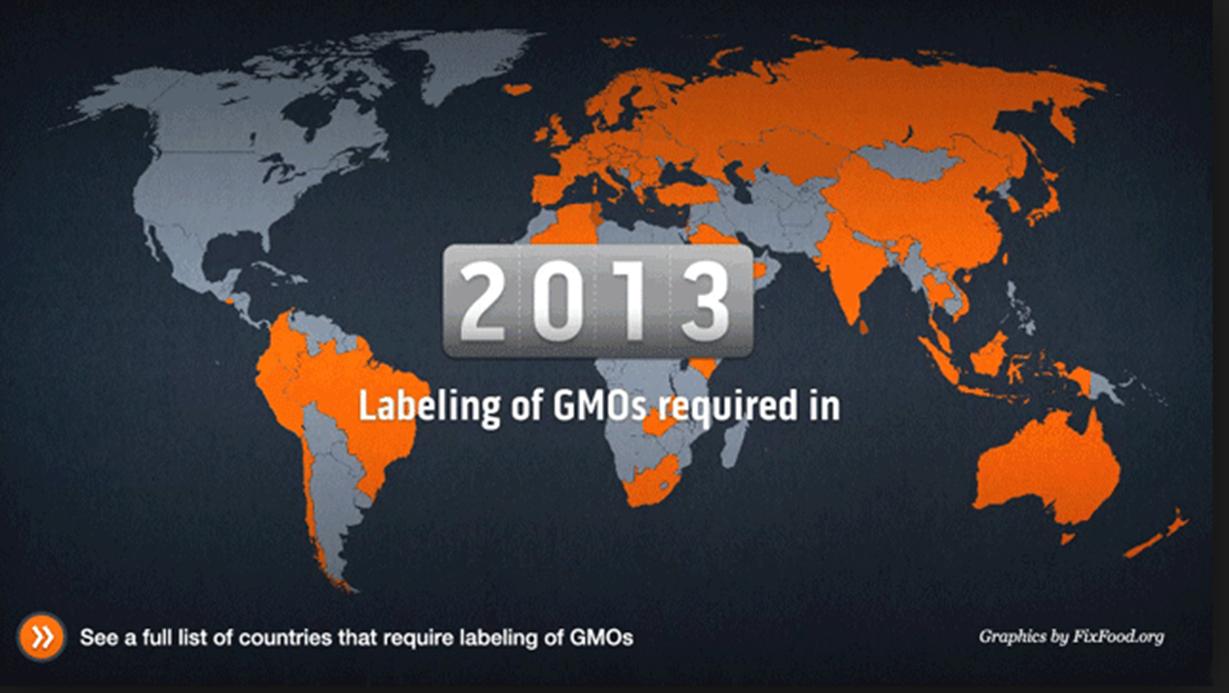 Labeling of GMOs